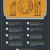 El Protocolo con la cobertera en un Restaurante