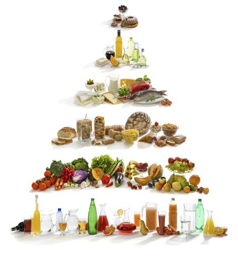 Alimentos Dieta mediterranea | Productos para hosteleria
